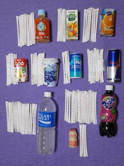矯正治療のための食育を考える!⑪糖質