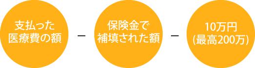 price_koujyo