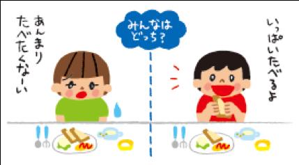 食べ物が変われば、口が変わる⑥